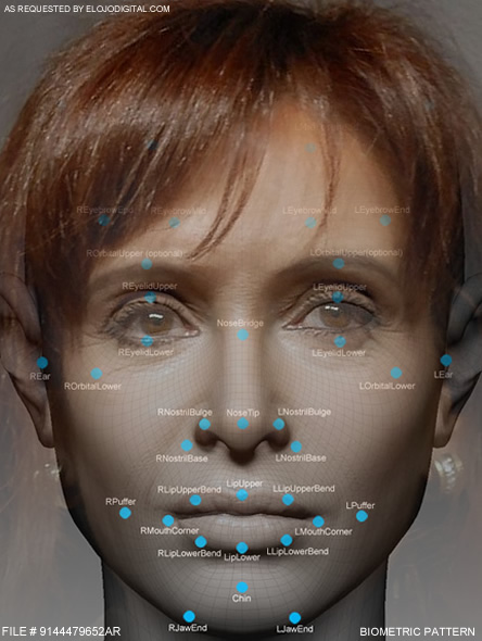 Cristina Kirchner, biometric