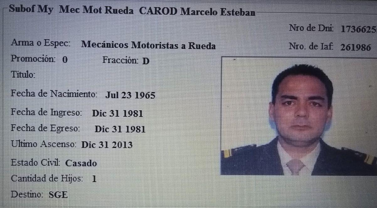 Marcelo Carod, CIRSE