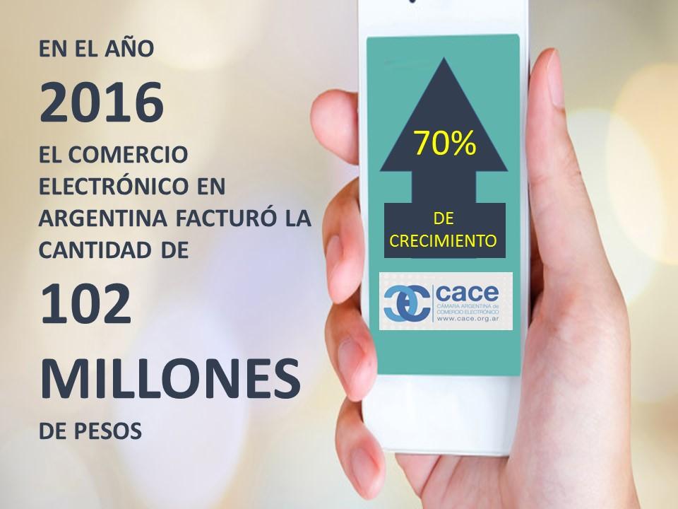 CACE, Argentina, e-commerce