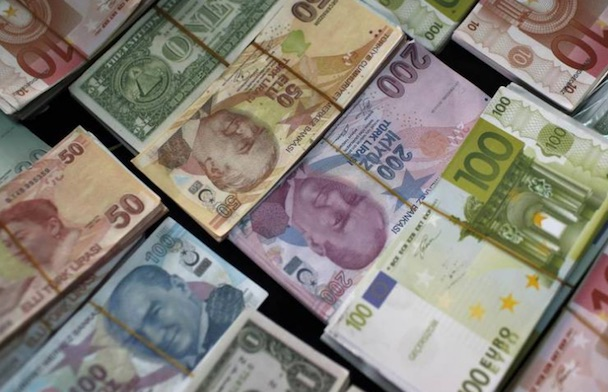 Economía, Crisis financiera postpandemia