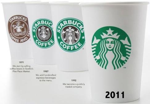 Starbucks logo, evolución