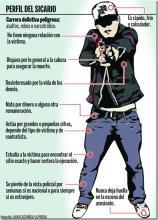 Sicarios | La Prensa, Honduras