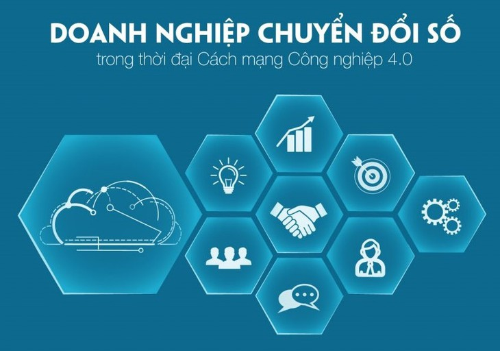 Vietnam, Estrategia de transformación digital